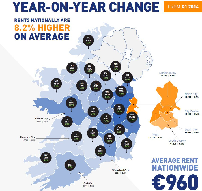 Map of year-on-year change from Q1 2014